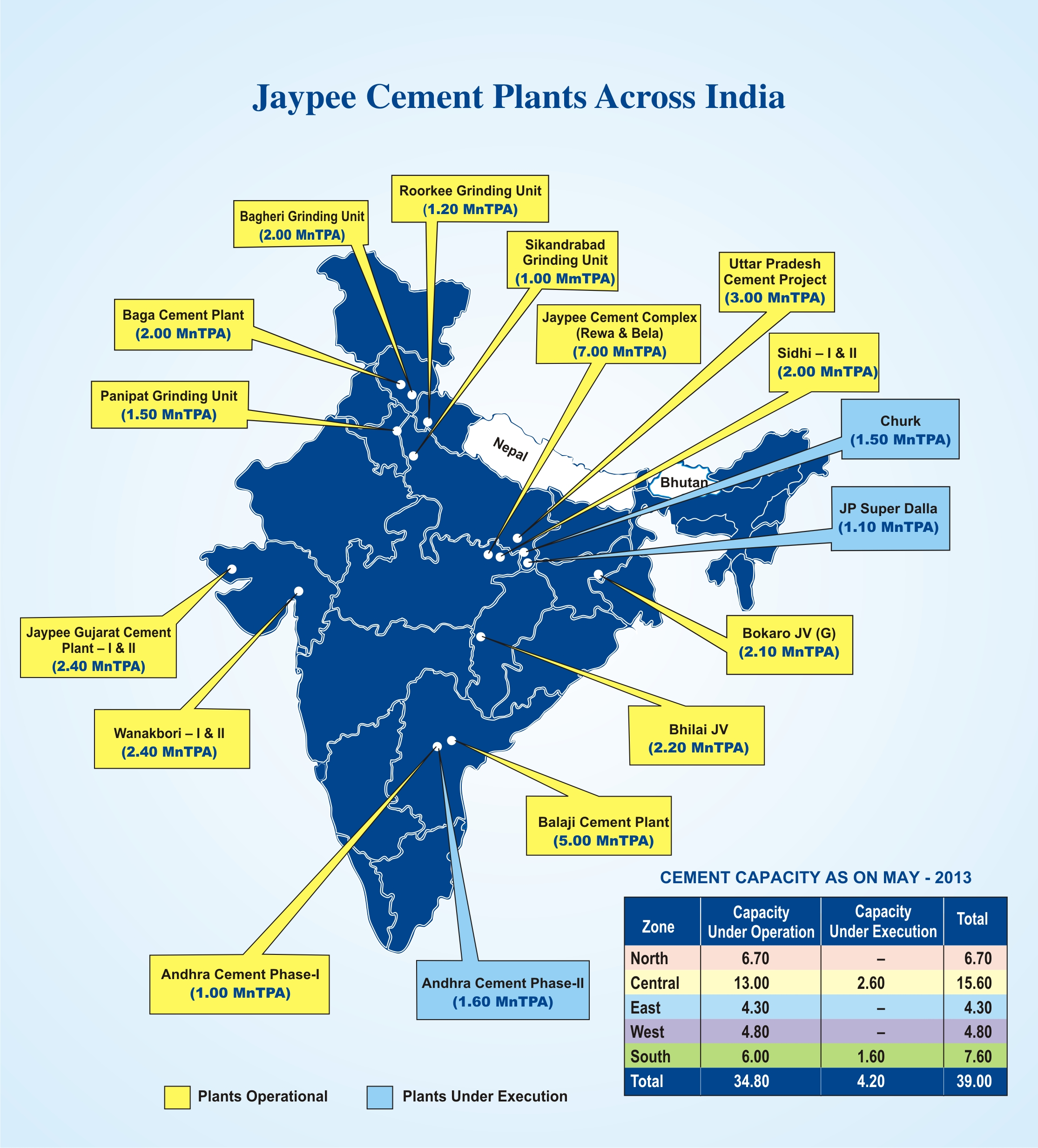 Jaypee Group | Businesses | Cement-Geographical Spread